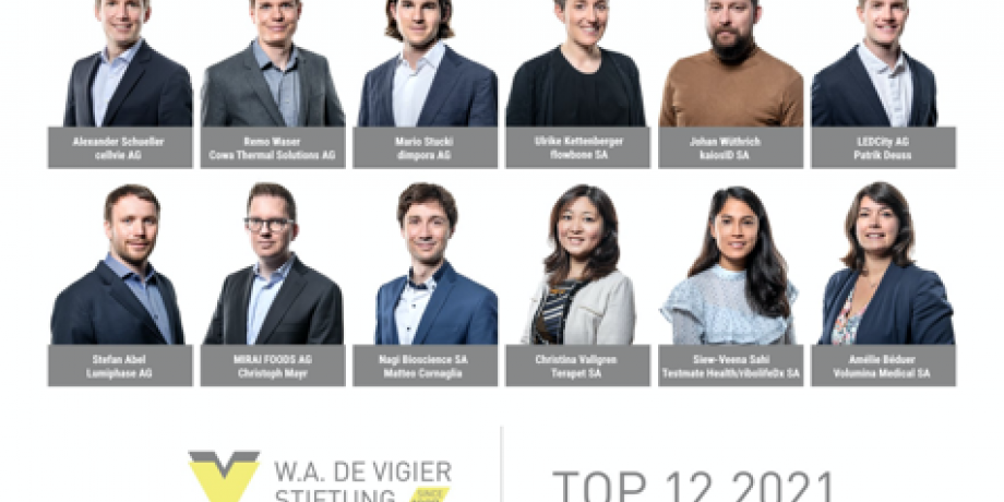 Image containing profiles of all the top 12 finalists for the W.A. De Vigier Stiftung startup competition